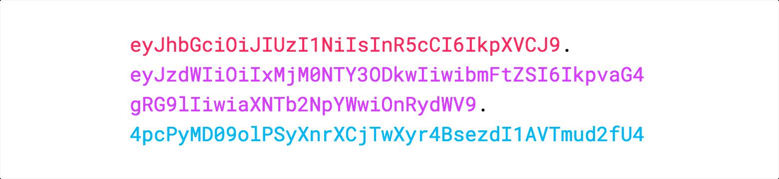 encoded-jwt3